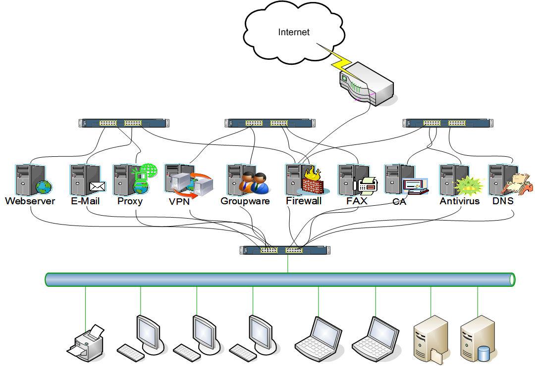 firewall-utm-funktionen-1
