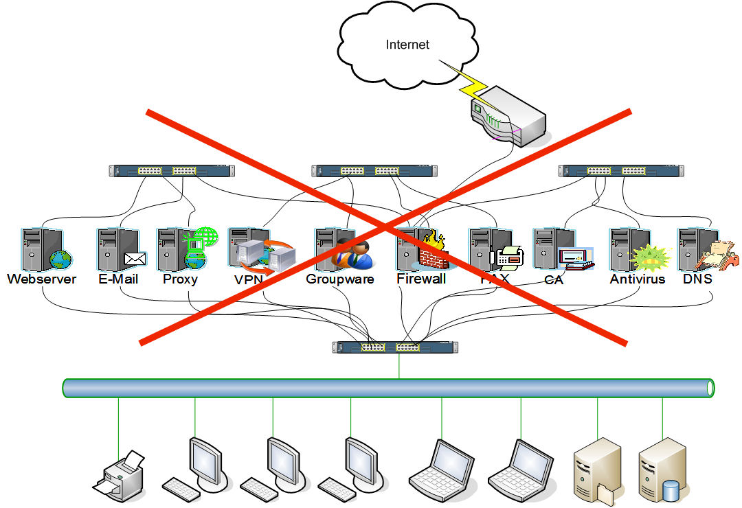 firewall-utm-funktionen-2