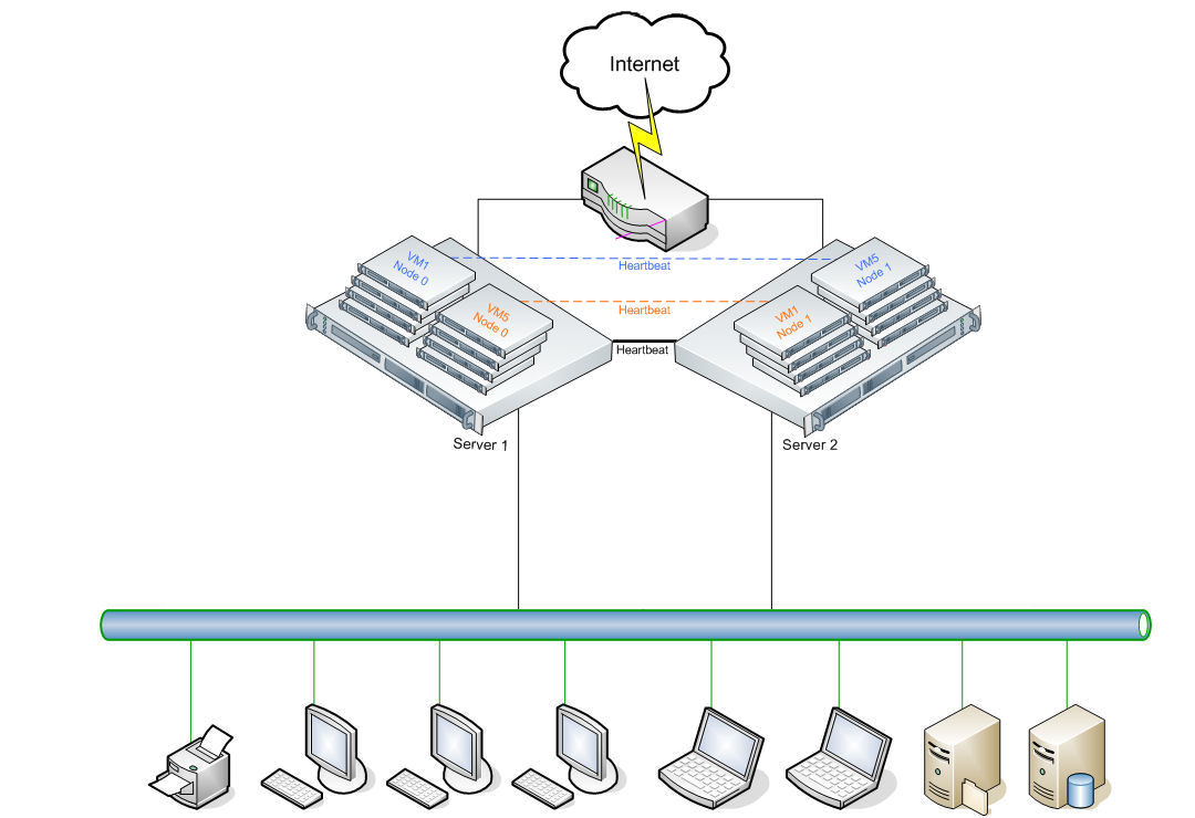 firewall-utm-funktionen-3